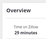 How is the Time on Zillow counter determined? – Zillow Help Center